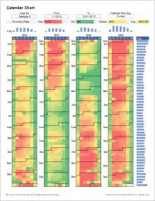 heat map template excel calendar heat map chart template