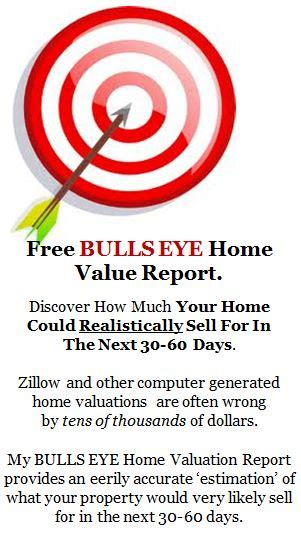 free instant home value calculator