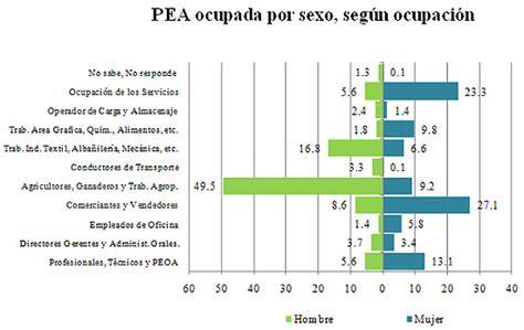 poblacion de honduras 2014 poblacion de honduras 2014 related keywords poblacion de