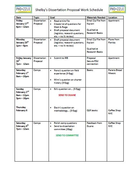 Doctoral Thesis Schedule by Phd Thesis Schedule Coursework Academic Service