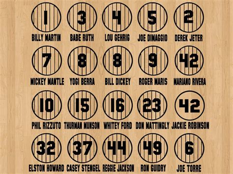 Retired Search Retired Yankees Pinstripe Designs Vinyl Sticker Decal Mantle Dimaggio Ruth 17