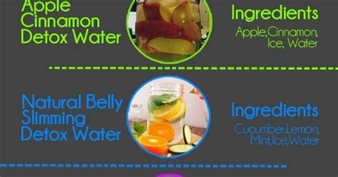 Function Water Detox by 10 Delicious Detox Water Recipes To Cleanse Your Liver