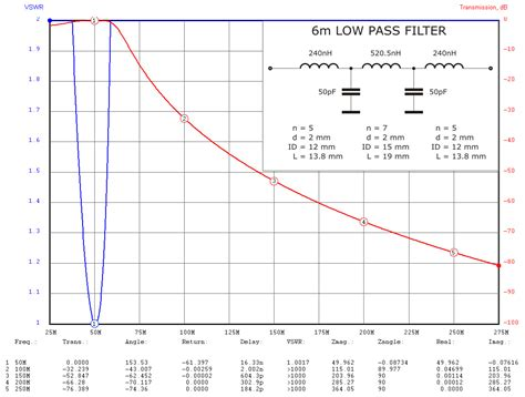 capacitor low pass filter 28 images electronics technology the butterworth second order high