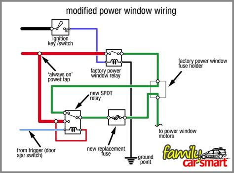 car power window circuit diagram circuit and schematics
