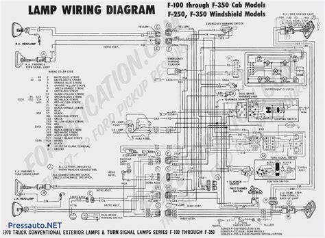 95 f150 wiper motor wiring diagram wiring diagram