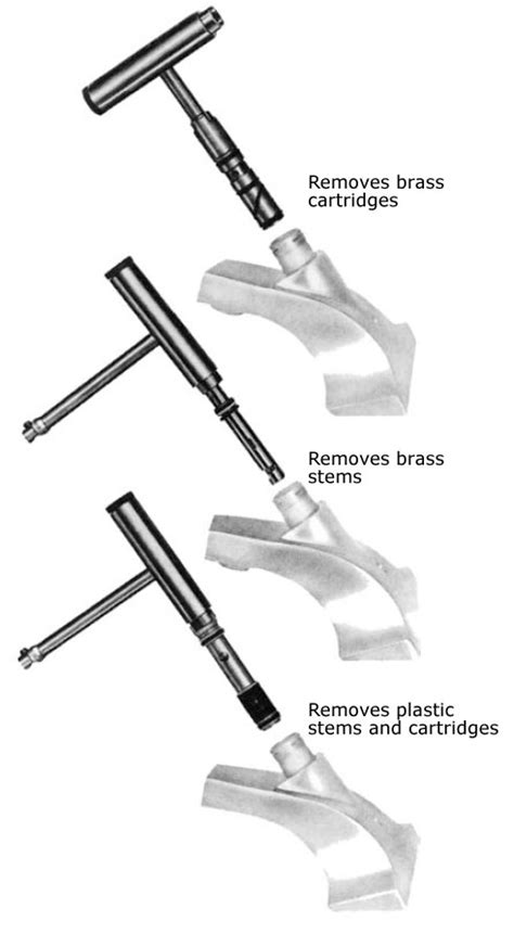 Kitchen Faucet Removal Tool by Repair Parts And Finish Trim Kits For Moen Faucets