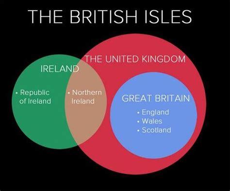 isles venn diagram a venn diagram to explain the difference between the