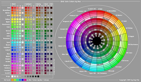 color wheel numbers typesetting gomez