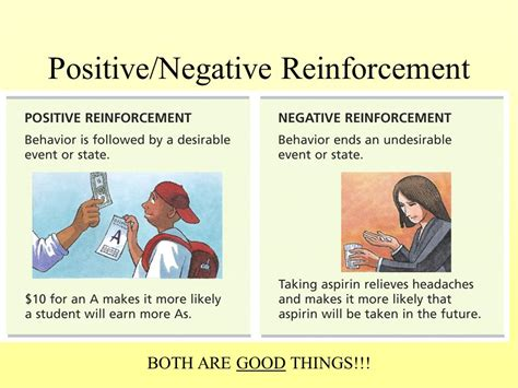 exle of positive reinforcement operant conditioning ppt
