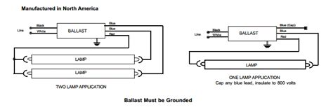 philips advance ballast wiring diagram vw polo wiring diagram efcaviation t5 ballast diagrams