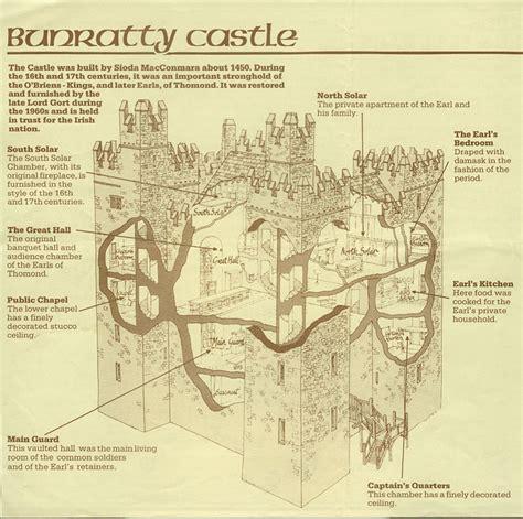 castle diagram labeled castle diagram cake ideas and designs