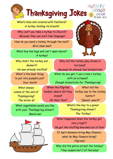 printable thanksgiving jokes and riddles thanksgiving jokes printable for kids