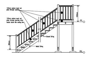 Banister Railing Height Rails And Balustrades Exterior Wood Solutions