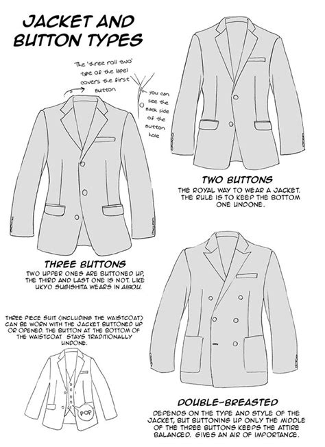 holding pattern types men s jacket and button types two buttons three buttons