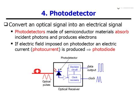 photodiode definition chap6 photodetectors