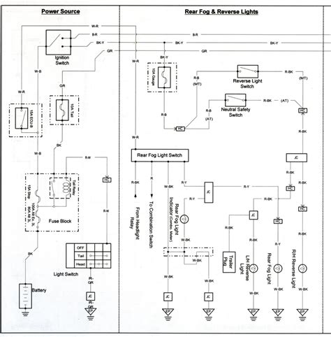 toyota hiace central locking wiring diagram
