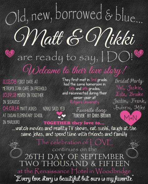 Wedding And Engagement Posters by Engagement Chalkboard Poster A Collection Of Ideas To Try