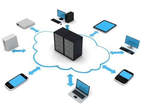 it services managed services acenetworks
