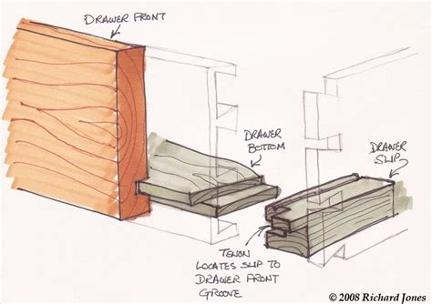 Drawer Bottoms by 2 An Exploded View Of The Flush Slip Drawerbottom Groove