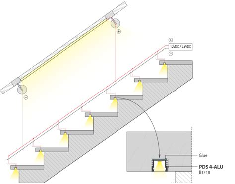 Interior Doors Cheap Build Cheap Led Light Stairs Instead Of Ordinary