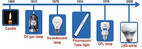 iluminacion historia una revoluci 243 n energ 233 tica las bombillas led un poco de