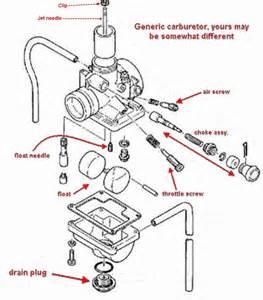 2 stroke carb diagram 2 wiring diagram free