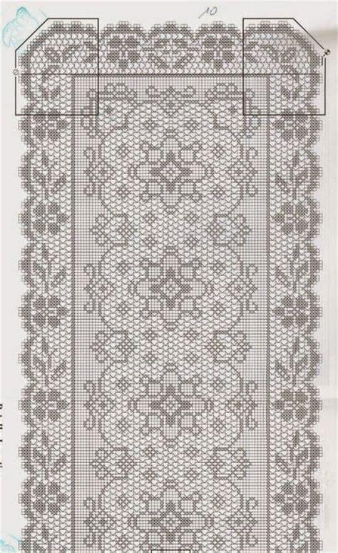 design pattern library c δωρεάν σχέδια για δαντέλες πλεκτές με βελονάκι