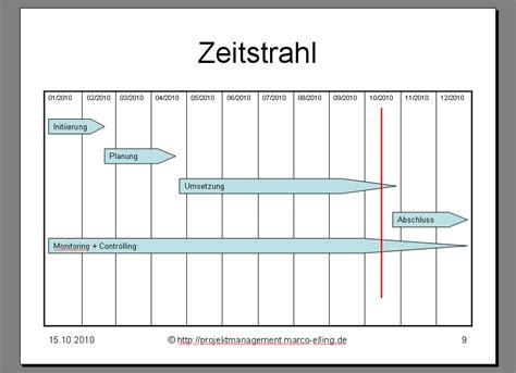 Vorlage Word Zeitplan Projektmanagement24 Zeitstrahl F 252 R Pr 228 Sentation Mit Powerpoint Erstellen Vorlage Zum