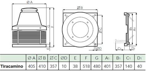 aspiratore camino vortice condizionatori vortice tiracamino