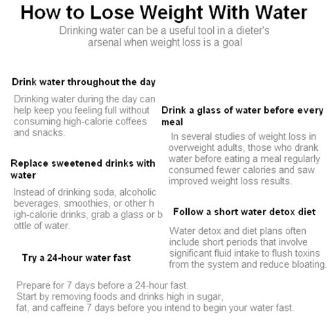 method for weight loss 1 water for weight loss
