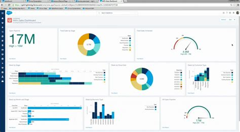 Leading Crm Platforms For Growing Asian Businesses Visualforce Template Exle