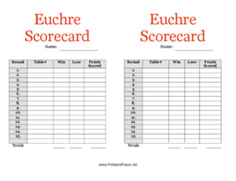 rounders score card template printable euchre scorecard