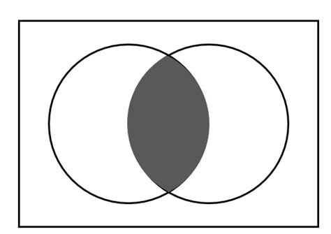 null set venn diagram venn diagrams and the overlapping set equation gmat free
