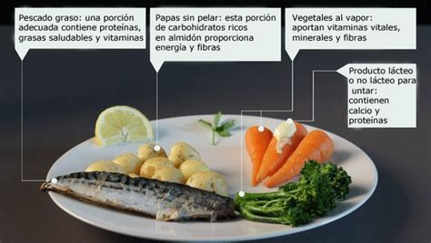 healthy fats with each meal comida