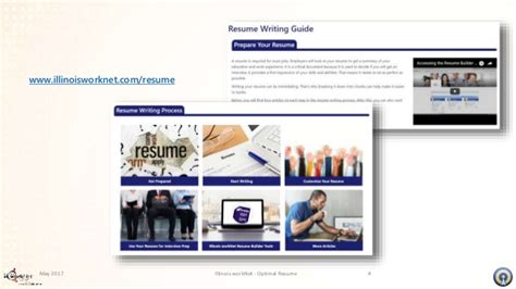 resume builder tool