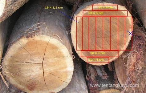 Talenan Bulat Diameter 30 Cm Cutting Board Kayu Jati Solid Wood tentang gitar bis dan cara mencari rendemen kayu