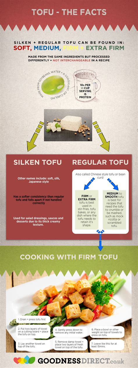 tofu for dogs tofu for dogs 101 can dogs eat tofu