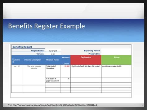 benefits realization plan template an introduction to benefits realization management