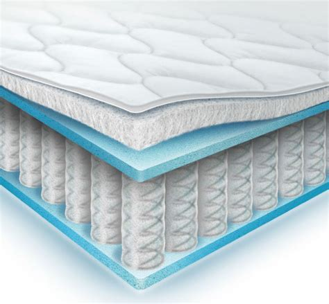 Silentnight Memory Pocket 1000 Mattress Review by Silentnight 5ft Pocket Essentials 1000 Memory Mattress
