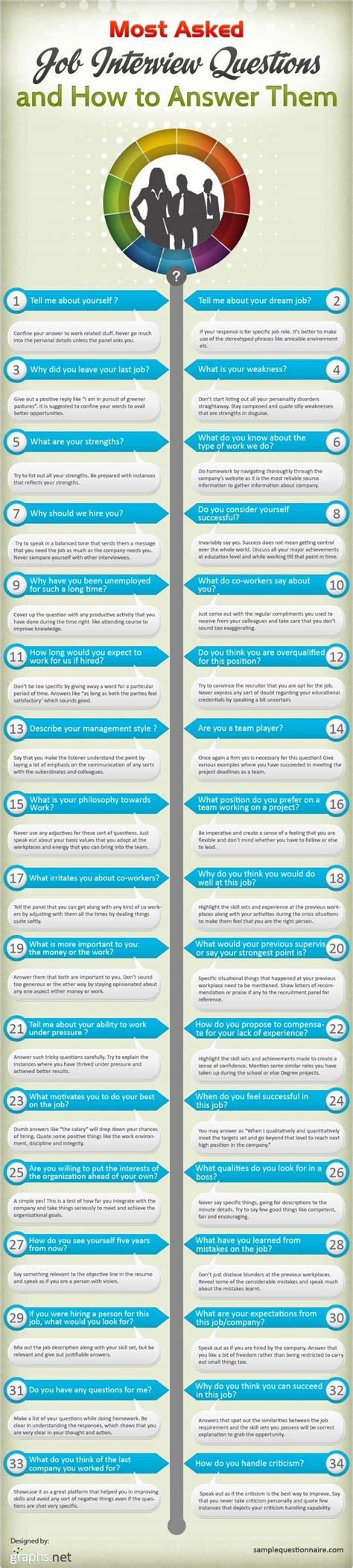 life hacks on common interview questions job interviews and life