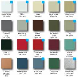 aluminum siding colors painting aluminum siding