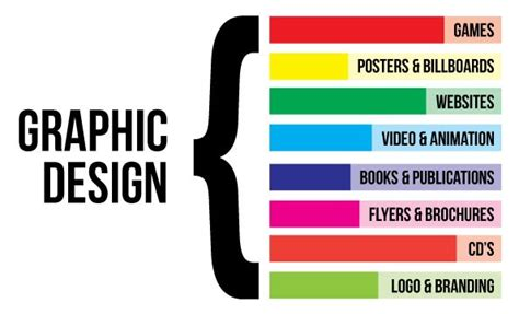 design is a job careers graphic design