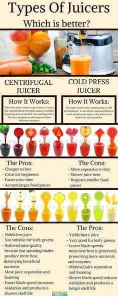 Different Types Of Detox Juices by 1000 Images About Gut Health Project On
