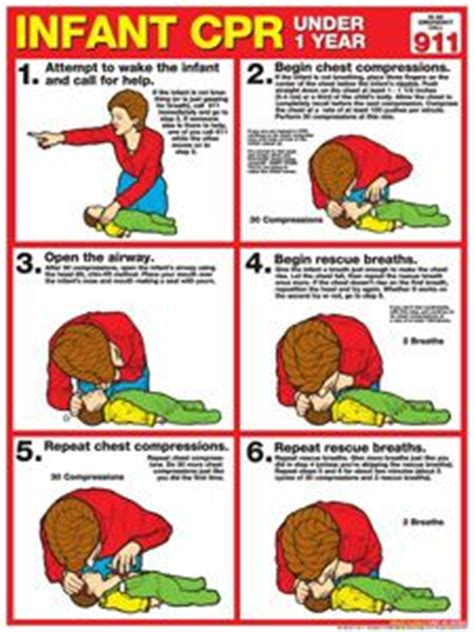 2011 aha cpr card template 17 best images about cpr aid on