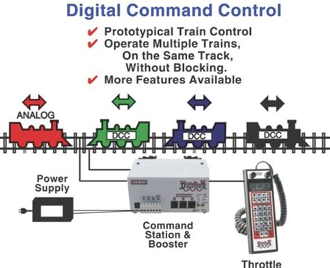empire builder digitrax wiring diagram meyer plow