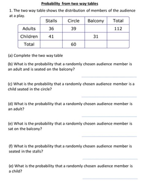Two Way Tables Worksheet by Probability From Two Way Tables By Kirbybill Teaching