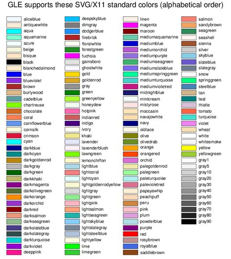 color symbolism for svg and css color names in shades of gle graphics layout engine quality graphs plots