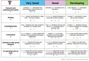 Self Evaluation Essay Rubric by Teaching The July 2013
