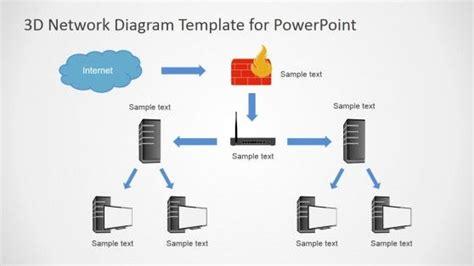 uml diagrams exles ppt 3d computers network diagram for powerpoint diagrams