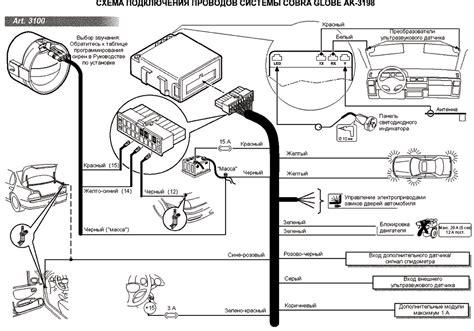 cobra 3190 alarm wiring diagram efcaviation
